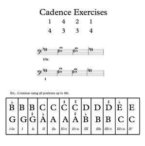 cadence-exercise-2